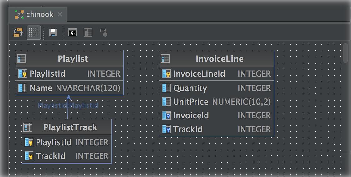 Database Diagrams